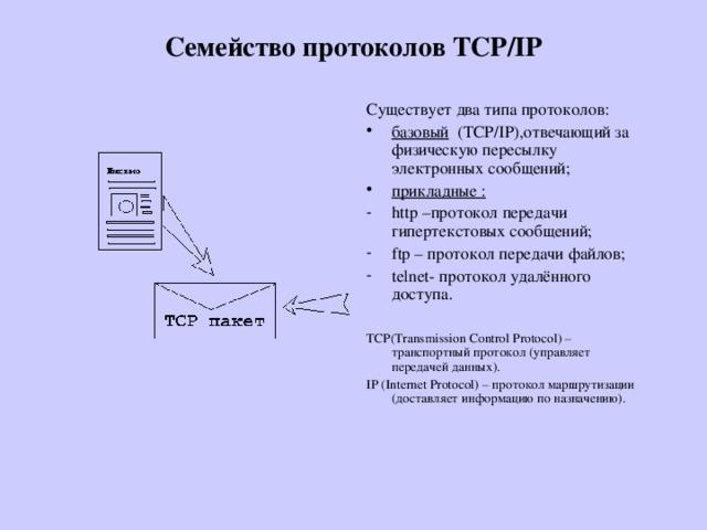 Семейство протоколов TCP/IP   Существует два типа протоколов: базовый ( TCP/IP ) , отвечающий за физическую пересылку электронных сообщений; прикладные : http – протокол передачи гипертекстовых сообщений; ftp – протокол передачи файлов; telnet- протокол удалённого доступа.  TCP(Transmission Control Protocol) – транспортный протокол (управляет передачей данных). IP (Internet Protocol) – протокол маршрутизации (доставляет информацию по назначению).
