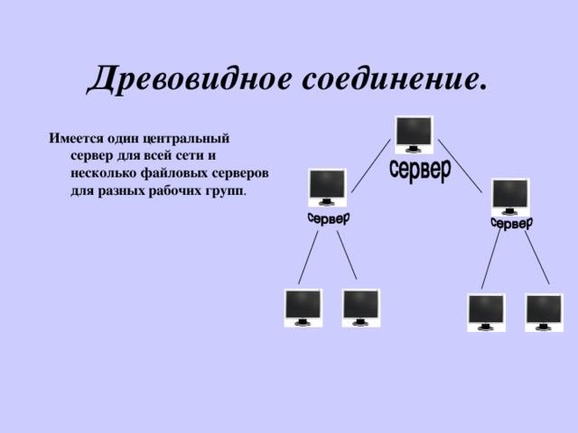 Древовидное соединение. Имеется один центральный сервер для всей сети и несколько файловых серверов для разных рабочих групп .