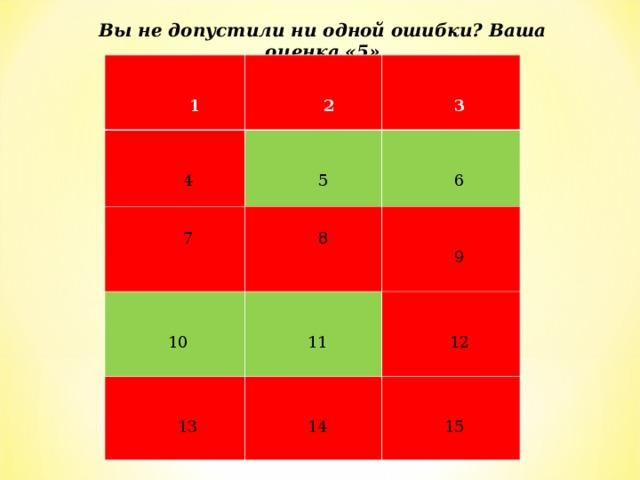 Вы не допустили ни одной ошибки? Ваша оценка «5»         1    2  4    3  5  7  6  8  10  13  9  11  14  12  15