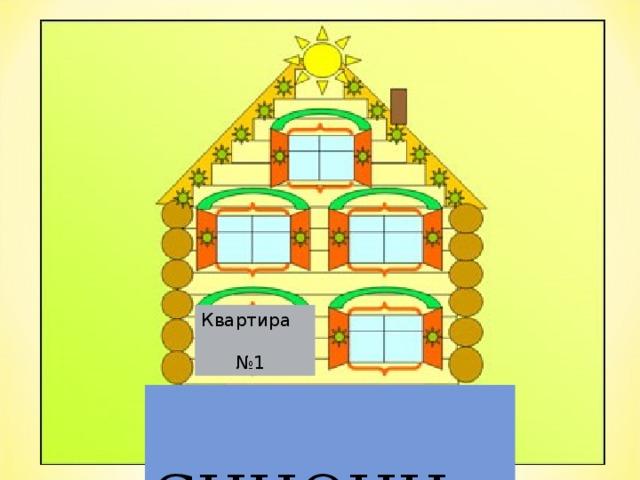 Квартира    №1  СИНОНИМЫ