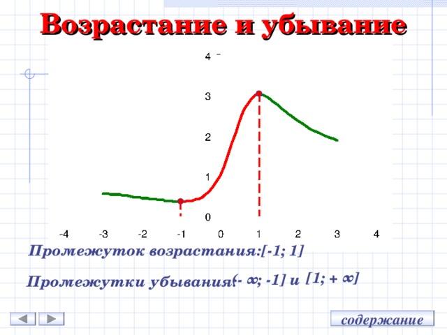 Возрастание и убывание Промежуток возрастания: [-1 ; 1] [1 ;  + ∞ ] (- ∞;  - 1] и Промежутки убывания: содержание
