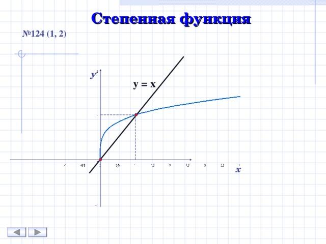 Степенная функция   № 124 (1, 2) у у = х х