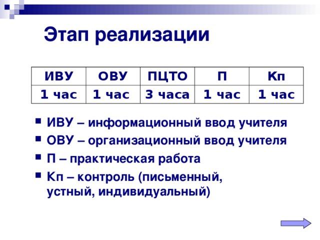 Этап реализации ИВУ ОВУ 1 час ПЦТО 1 час П 3 часа Кп 1 час 1 час