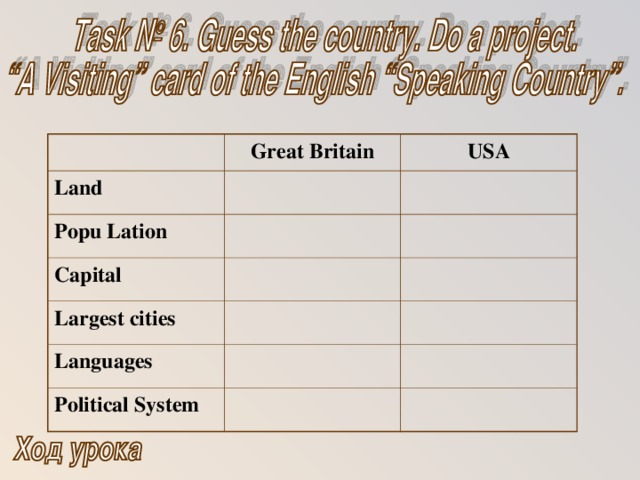 Great Britain Land USA Popu Lation Capital Largest cities Languages Political System