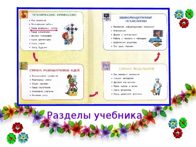 Разделы учебника