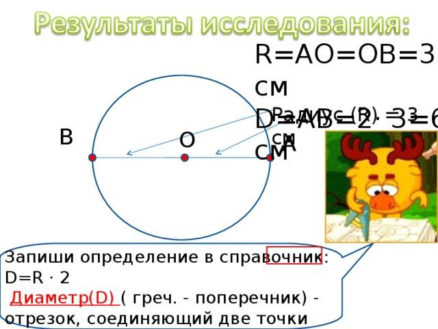 R= АО=ОВ=3 см D= АВ=2· 3=6 см Радиус (R) = 3 см В О А Запиши определение в справочник: D=R · 2  Диаметр( D)  ( греч. - поперечник) - отрезок, соединяющий две точки окружности и проходящий через центр.