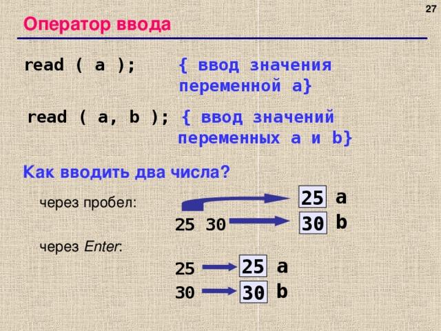 Оператор ввода read ( a );  { ввод значения переменной a} read ( a, b );  { ввод значений переменных a и b} Как вводить два числа?  через пробел:  25 30  через Enter :  25  30 a 25 b 30  a 25  b 30  27 27