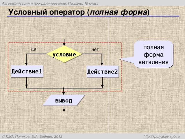Условный оператор ( полная форма ) полная форма ветвления да нет условие Действие1 Действие2 вывод