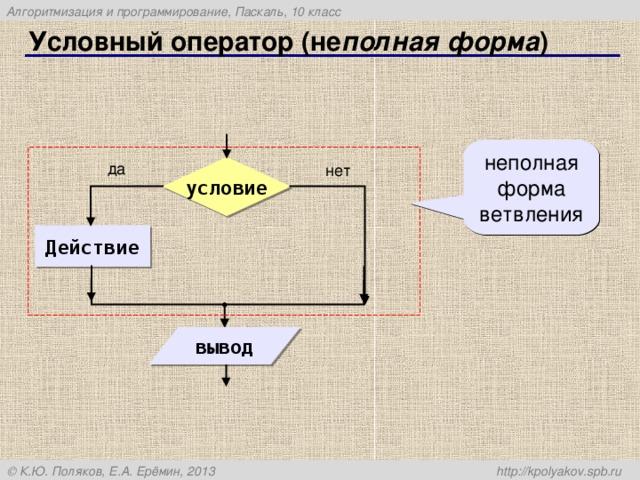 Условный оператор (не полная форма ) неполная форма ветвления да нет условие Действие вывод