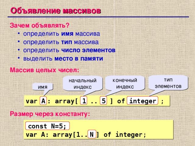 Объявление массивов Зачем объявлять? определить имя массива определить тип массива определить число элементов выделить место в памяти определить имя массива определить тип массива определить число элементов выделить место в памяти Массив целых чисел:   Размер через константу: тип элементов конечный индекс начальный индекс имя var A  : array[ 1 .. 5 ] of integer ;      var A: array[1.. ] of integer ; const N=5; N