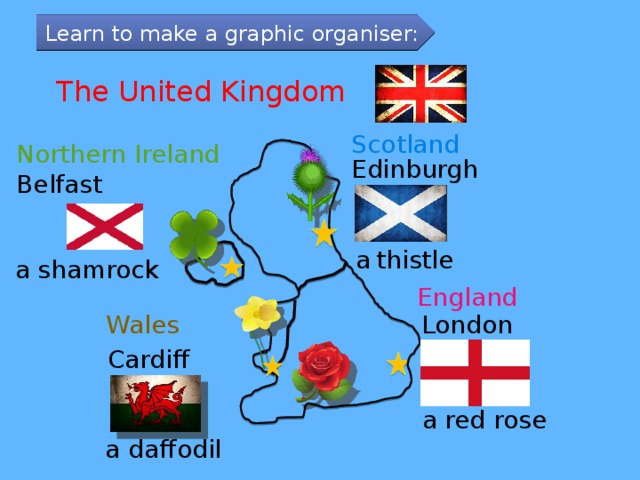 Learn to make a graphic organiser: The United Kingdom Scotland Northern Ireland Edinburgh Belfast a  thistle a shamrock England Выдать наклейки с цветами Wales London Cardiff a red rose a daffodil
