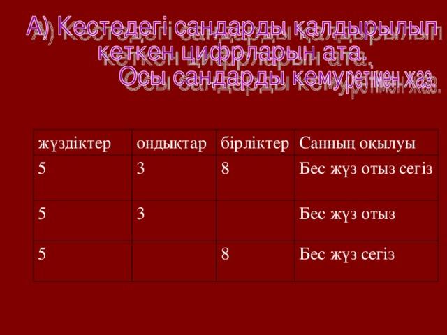 жүздіктер ондықтар 5 3 бірліктер 5 Санның оқылуы 8 3 5 Бес жүз отыз сегіз Бес жүз отыз 8 Бес жүз сегіз