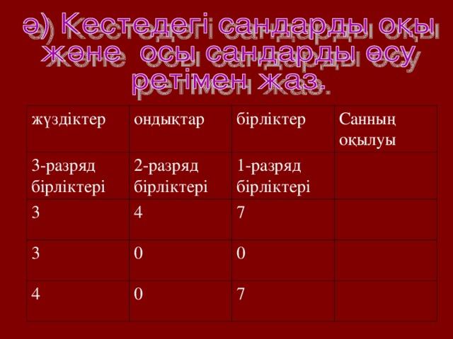жүздіктер ондықтар 3-разряд бірліктері 2-разряд бірліктері бірліктер 3 Санның оқылуы 1-разряд бірліктері 3 4 0 7 4 0 0 7