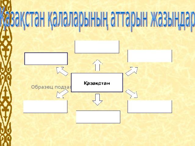1995 жылы 30 тамызда Қазақстан Республикасының жаңа Конституциясы қабылданды 14.4.10