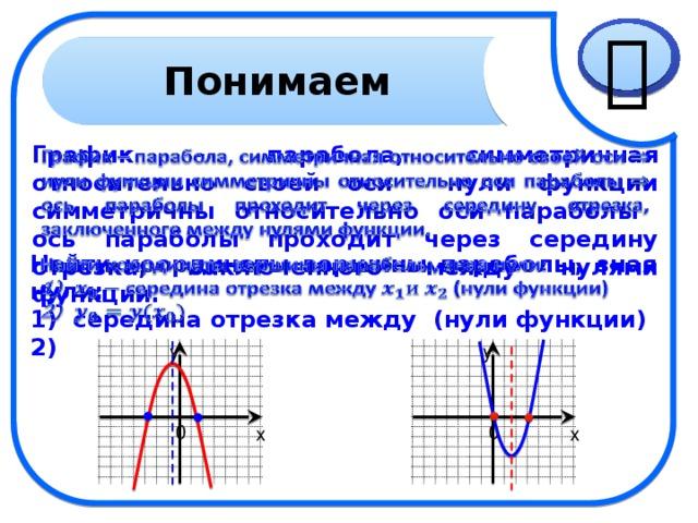 Понимаем График – парабола, симметричная относительно своей оси нули функции симметричны относительно оси параболы ось параболы проходит через середину отрезка, заключенного между нулями функции.  Найти координаты вершины параболы, зная нули:   середина отрезка между (нули функции)  у у 0 0 х х 3