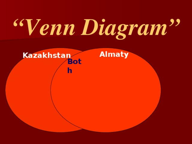 """"""" Venn Diagram"""" Almaty Kazakhstan Both"""