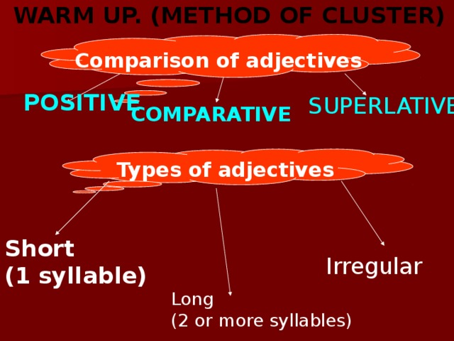 WARM UP. (METHOD OF CLUSTER) Comparison of adjectives POSITIVE SUPERLATIVE COMPARATIVE Types of adjectives Short (1 syllable) Irregular Long (2 or more syllables)