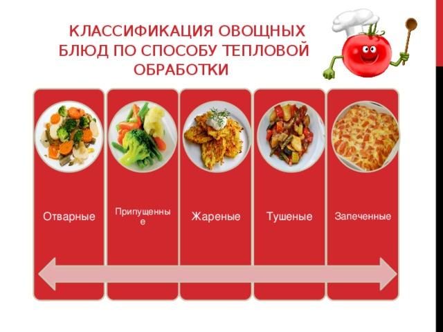 Классификация овощных блюд по способу тепловой обработки Отварные Припущенные Жареные Тушеные Запеченные