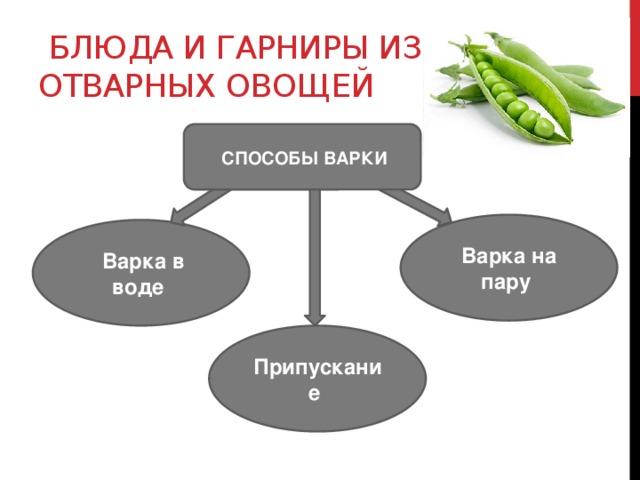 Блюда и гарниры из отварных овощей  СПОСОБЫ ВАРКИ Варка на пару  Варка в воде Припускание