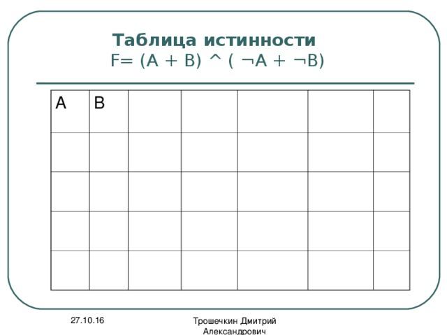 Таблица истинности   F= (A + B) ^ ( ¬A + ¬B) А В 27.10.16 Трошечкин Дмитрий Александрович