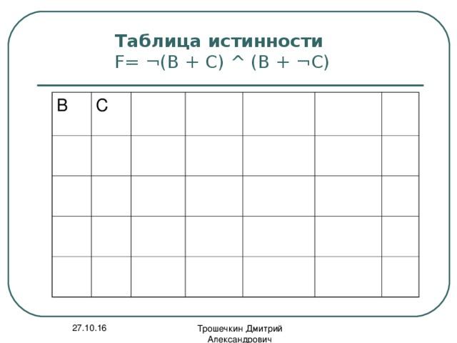 Таблица истинности   F= ¬ (В + С) ^ ( В + ¬С) В С 27.10.16 Трошечкин Дмитрий Александрович