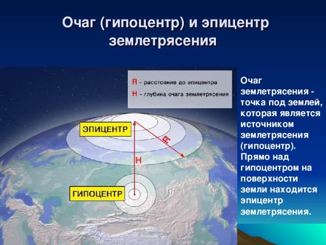 Очаг (гипоцентр) и эпицентр землетрясения Очаг землетрясения - точка под землей, которая является источником землетрясения (гипоцентр). Прямо над гипоцентром на поверхности земли находится эпицентр землетрясения.