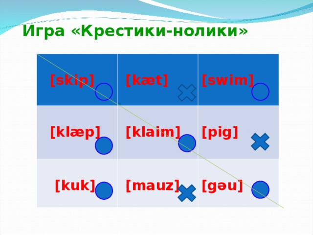 Игра «Крестики-нолики»    [skip]   [kæt]   [klæp]  [swim]   [klaim]   [kuk]   [mauz]  [pig]   [g ǝ u]