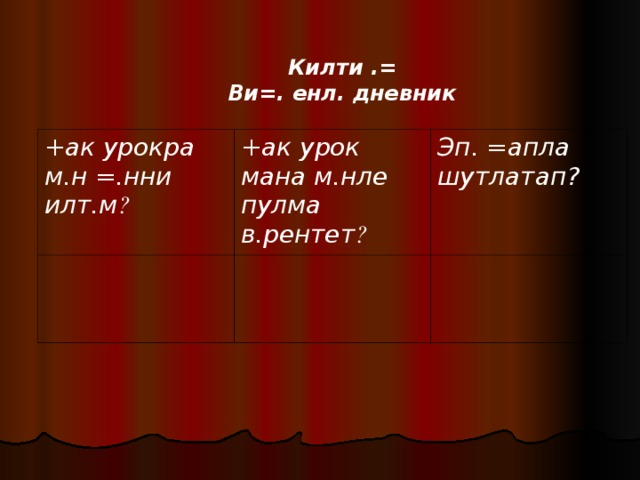 Килти .= Ви=. енл. дневник  +ак урокра м.н =.нни илт.м ? +ак урок мана м.нле пулма в.рентет ? Эп. =апла шутлатап?