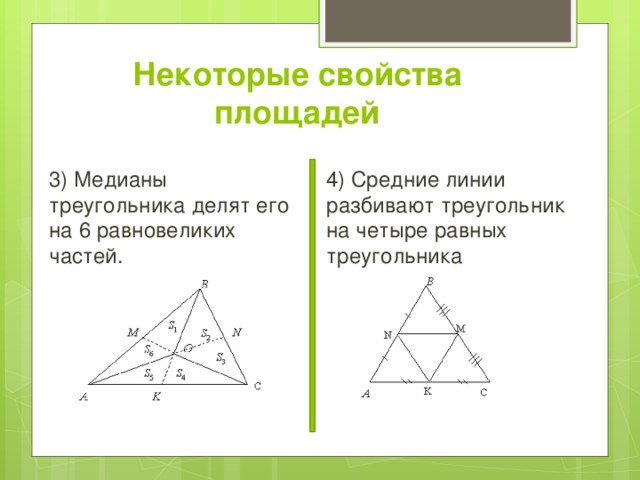 Некоторые свойства площадей 3) Медианы треугольника делят его на 6 равновеликих частей. 4) Средние линии разбивают треугольник на четыре равных треугольника