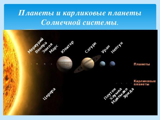 Планеты и карликовые планеты Солнечной системы .
