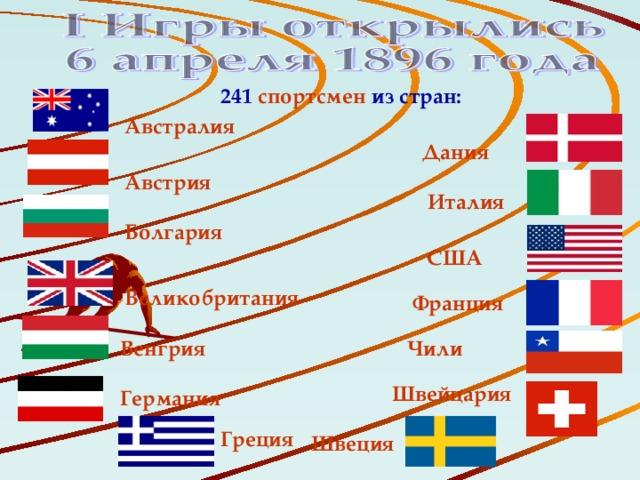 241 спортсмен из стран: Австралия Дания Австрия Италия Болгария США Великобритания Франция Венгрия Чили Швейцария Германия Греция Швеция