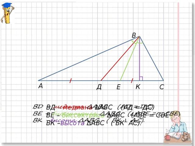 В А Д К Е С ВД – медиана ∆АВС (АД = ДС)  ВЕ – биссектриса ∆АВС (АВЕ = СВЕ ВК – высота ∆АВС ( ВК АС).