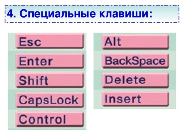 4. Специальные клавиши: