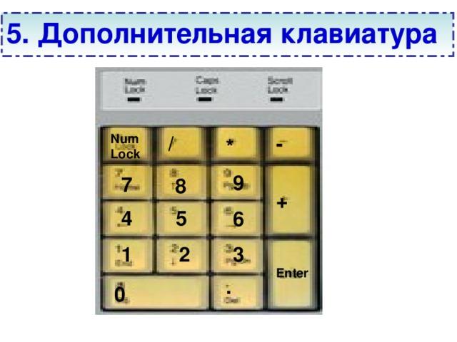 5. Дополнительная клавиатура - / Num Lock * 9 7 8 + 4 5 6 2 3 1 Enter . 0