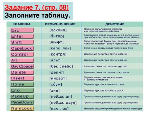 Задание 7. (стр. 58)  Заполните таблицу.