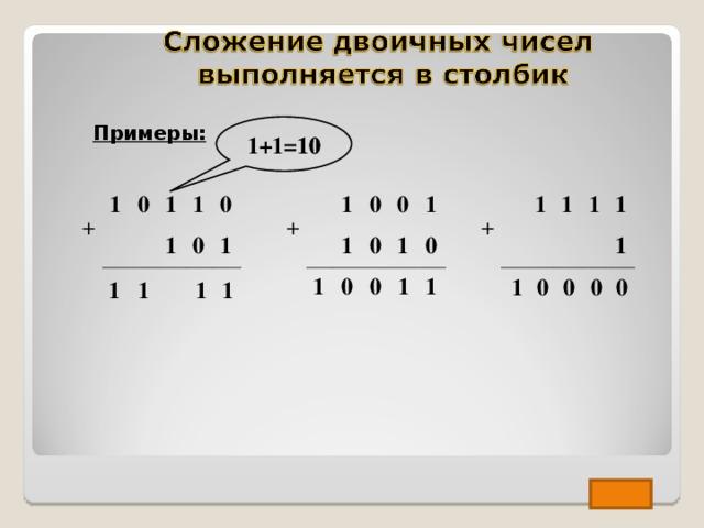 Примеры: 1+1=10 1 0  + + + 1 1 1 0 0 1 1 1 0 1 0 1 1 1 1 1 0 0 0 1 1 1 1 0 0 1 1 0 0 0 0 1  1  1  1