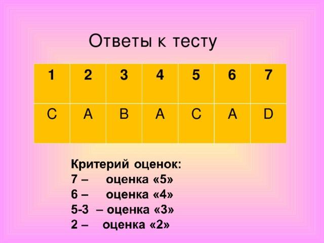 Ответы к тесту   1 2 С 3 А 4 В 5 А 6 С 7 А D