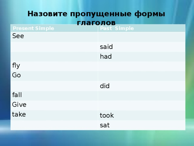 Назовите пропущенные формы глаголов Present Simple Past Simple See  said had fly Go  did fall Give take took sat