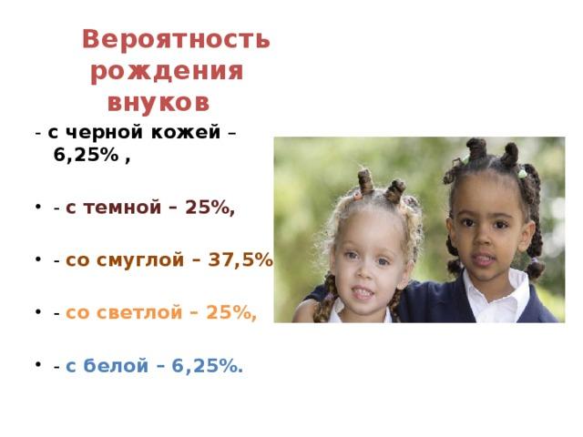 Вероятность рождения внуков - с черной кожей – 6,25% ,  - с темной – 25%,  - со смуглой – 37,5%,  - со светлой – 25%,