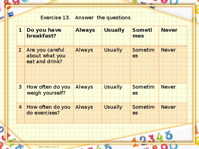 Exercise 13. Answer the questions. 1 Do you have breakfast? 2 Always Are you careful about what you eat and drink? 3 Usually 4 How often do you weigh yourself? Always How often do you do exercises? Always Usually Sometimes  Sometimes Never Usually Always Never  Sometimes Usually Never Sometimes Never
