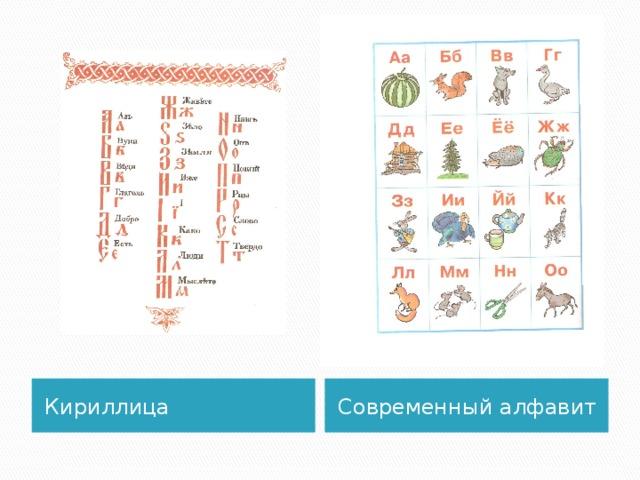 Кириллица Современный алфавит