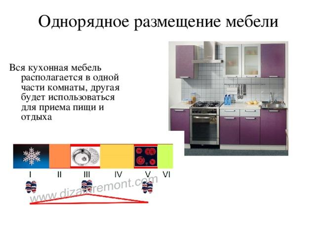Рабочий треугольник  Холодильник, раковина и плита должны соседствовать с разделочными столами. При этом образовывается так называемый рабочий треугольник: хранение-разделывание-приготовление пищи.