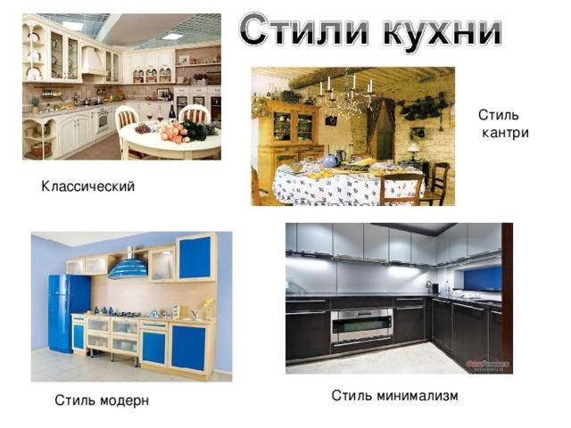 Рабочие кухни      Кухня-ниша Кухня-столовая
