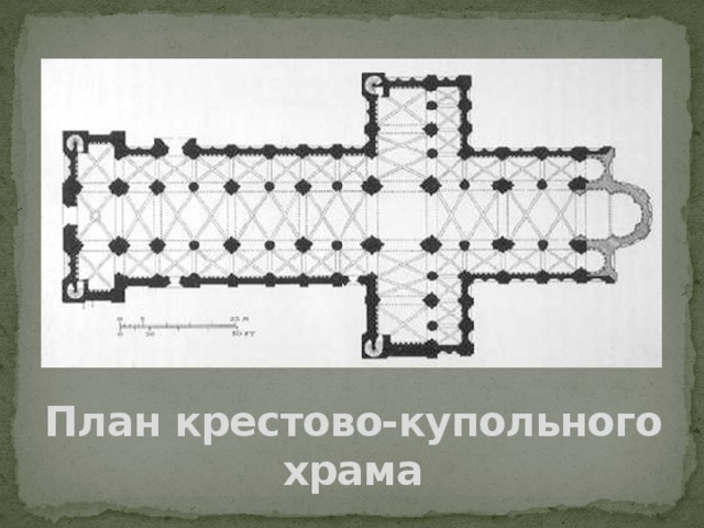 План крестово-купольного храма