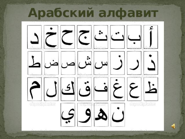 арабский алфавит на русском в картинках экран работает, реагирует