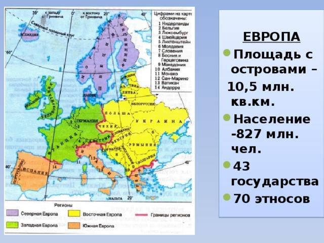 ЕВРОПА Площадь с островами –  10,5 млн. кв.км. Население -827 млн. чел. 43 государства 70 этносов