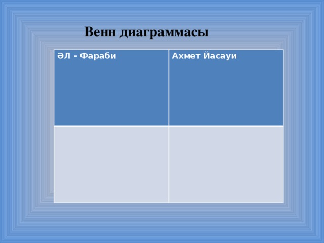 Венн диаграммасы ӘЛ - Фараби Ахмет Йасауи