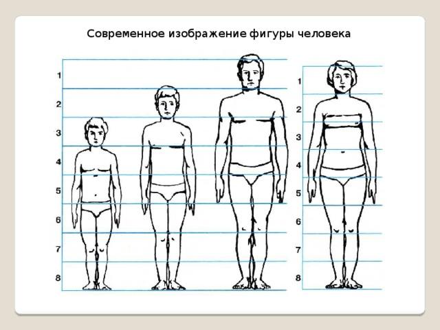 Современное изображение фигуры человека