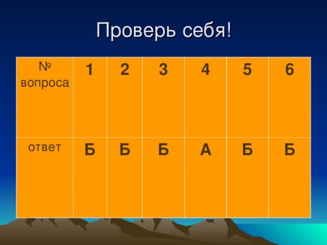 № вопроса 1 ответ 2 Б 3 Б 4 Б 5 А 6 Б Б