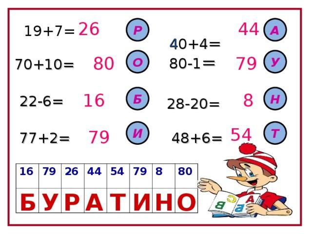 4 0+4 = 44 26 19+7= Р А 80-1 = У 79 70+10= 80 О 16 Б 8 Н 22-6= 28-20= 54 48+6= Т 77+2= И 79  16 79 26 44 54 79 8 80 Р Т И Н О У Б А